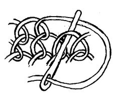 Directions for the Coptic (Tarim) Stitch,the Button Hole Stitch and the Danish (O/UO)