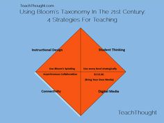 Using Bloom's Taxonomy In The Century: 4 Strategies For Teaching 21st Century Classroom, 21st Century Learning, 21st Century Skills, Teaching Strategies, Learning Resources, Teaching Ideas, School Resources, Teacher Resources, Higher Order Thinking