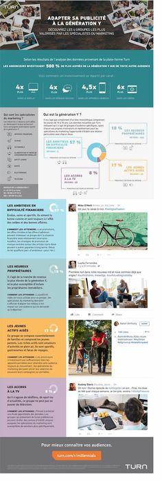 Y generation programmatic campaign strategy Seo Marketing, Content Marketing, Digital Marketing, Digital Strategy, Digital Trends, Customer Experience, Job Search, Digital Media, Socialism