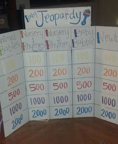 baby shower games we played. BABY JEOPARDY, BABY PICTIONARY, MY WATER BROKE, & TOILET PLUNGER GAME,