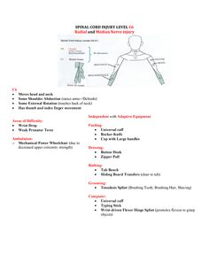Spinal Cord Injuries Hand Therapy, Therapy Tools, Physical Therapy, Occupational Therapy Assistant, Occupational Therapy Activities, Spinal Cord Injury Levels, Nbcot Exam Prep, Median Nerve, Acute Care