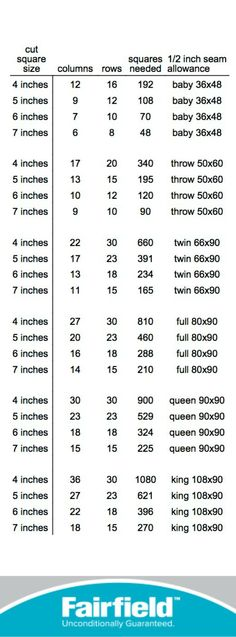 The Ultimate Guide To Quilt Sizes | Squares, Shapes and Quilt sizes : baby quilt size - Adamdwight.com
