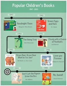 Why You Should be Using Wordless Picture Books in Speech Therapy - Pinned by @PediaStaff – Please Visit ht.ly/63sNtfor all our pediatric therapy pins