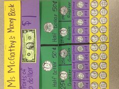 Money flip book. Show the parts of a dollar! Incorporate fractions and show 1/2, 1/4, 1/10, and 1/20 of a dollar! Lift up each flap and list facts about each coin! :)