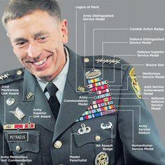 Just a labeling of Gen. Petraeus' decorations.