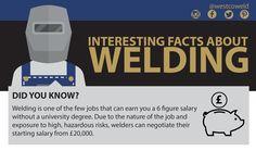 #westcoweld #welding #weldingfacts #didyouknow #interestingfacts #university #money #salary
