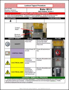 An arc flash is an electrical exclusion due to fault for Arc flash policy template
