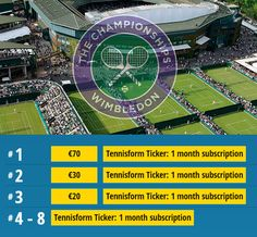 worth of prizes are up for grab in our Wimbledon tipster competition started today. E30, Wimbledon, Competition, Tips, Advice