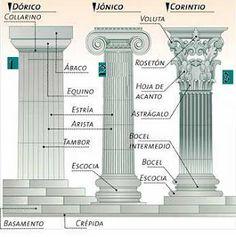 Ancient Greek Architecture, Roman Architecture, Classic Architecture, Historical Architecture, Architecture Details, Interior Architecture, Ancient Greek Art, Architecture Sketchbook, Art History