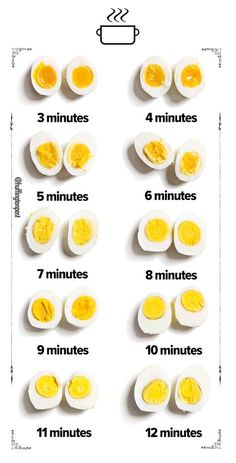 Can you Lose 24 Pounds In Just 14 Days with the Hard Boiled Egg Diet 1 Week Meal Plan? - The boiled egg diet is very rich in nutrients, protein, and vitamins, but is it a good diet for lasting weight loss? Healthy Breakfast Recipes, Healthy Snacks, Healthy Eating, Healthy Recipes, Healthy Breakfasts, Diet Breakfast, Breakfast Ideas, Cooking Hard Boiled Eggs, Soft Boiled Eggs