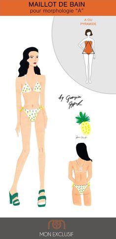 Vous avez les épaules larges et les hanches plutôt fines. Votre silhouette forme un V. Georgia Its vous a dessiné ce maillot de bain deux-pièces qui valorise votre poitrine avec des formes triangle foulard.  Lady Ananas est fresh, moderne… parfait pour affronter l'été dans une plage de sable blanc et une mer chaude…