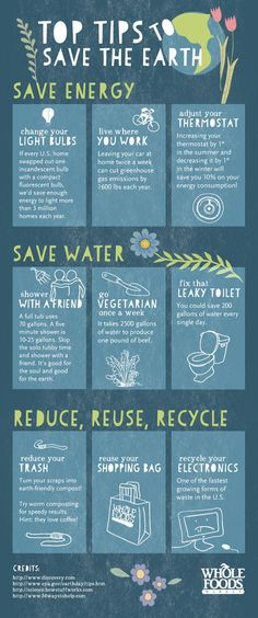 Top tips to save the earth! (I'm not sure about showering with a friend though).