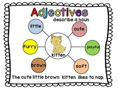This PDF includes:Anchor chart for adjectivesTree map with adjectives (see preview)- Allows students to easily add adjectives to their sentences. Matching for pocket chart- Students match 2 adjectives for each picture (total of 27 pictures). Independent practice- students add adjectives to the sentences ( 2 worksheets)Bubble map with pictures (6 pictures total) and a blank bubble to write or draw their pictures to describe.