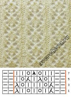 Pretty lace knitting pattern Nr 719 a. Try combining a single r. Strickmuster Pretty lace knitting pattern Nr 719 a. Try combining a single r. Lace Knitting Stitches, Lace Knitting Patterns, Knitting Charts, Lace Patterns, Knitting Designs, Knitting Needles, Hand Knitting, Stitch Patterns, Knitting Ideas
