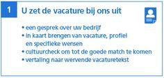 ons werving- en selectieproces - Randstad Nederland