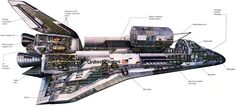 http://upload.wikimedia.org/wikipedia/commons/c/ca/Space_Shuttle_Orbiter-Illustration.jpg