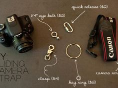 Gliding camera straps are sold online, starting at about $60. Test out the concept by making your own for less than $10. Pictured here are the items you'll need... - Page 2