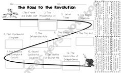 Social Studies Worksheet: American Revolution Acts and