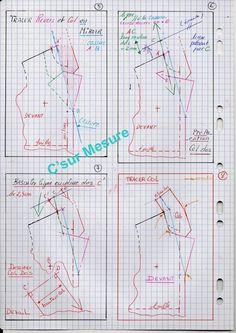 """Attention fiches en : taille originale voilà comment faire un Col Tailleur étape/étape sur une veste ou manteau... voir aussi : 15.8 : Le """"Col Tailleur"""" de Base idem"""