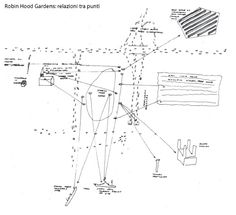 01. MAPPING A PLACE ********************* [Alison and Peter Smithson - Robin Hood Garden - relazioni fra punti/1960]