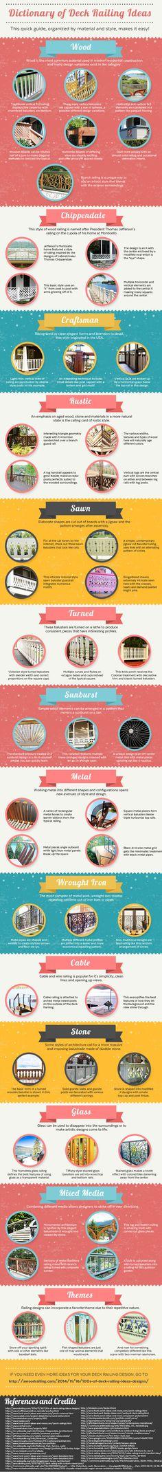 Guide to Deck Railin