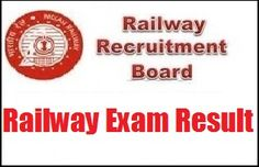 Find the important news about RRB NTPC Result 2016.