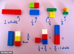 Using LEGO to Build Math Concepts. This is not specific to Dysgraphia, however my son who has dysgraphia struggles specifically with fractions as a concept. He is also a lego FREAK. Math For Kids, Fun Math, Math Games, Math Activities, Counting Games, Math Manipulatives, Math Fractions, Numeracy, Teaching Fractions