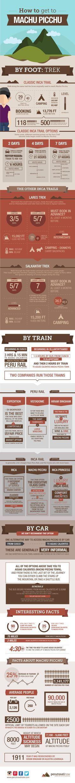 Travel Peru l How to Get to Machu Picchu (Infographic) l @perutravelnow