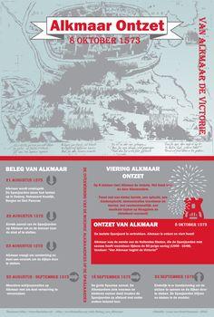 Infographic Alkmaar Ontzet - Dutch