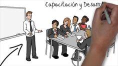 ¿Qué es el Diseño Organizacional? ¿Cómo alineamos a la organización?... Descubra cómo podemos ayudarlo. Contáctenos: +56 2 26555125 / info@eodinstitute.com A...