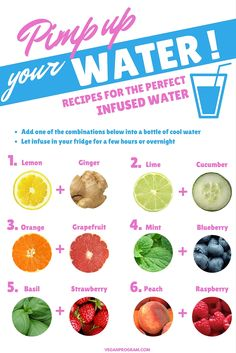 Stay hydrated with these delicious Infused Water Recipes | The secret for weight loss, detox & fat burning | Repin if you want to give it a try! | veganprogram.com