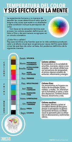 Infografía: colores cálidos y fríos y su efecto a nivel sensorial La experiencia humana y su manera de percibir las cosas determina el valor que le asigna a las cosas que están a su alrededor y esta condición incluye la percepción de color.