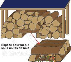 Abri sous un tas de bois