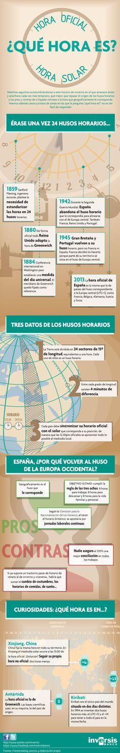 ¿Qué hora es?, Hora oficial vs hora solar, para observatorioinversis.com