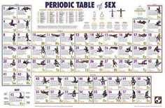 Periodic Table of Sex Positions College Humour Poster 24 x 36 inches - Prints Bachelor Gifts, College Humor, College Posters, Parenting Books, Cool Posters, Periodic Table, Poster Prints, Art Prints, Positivity