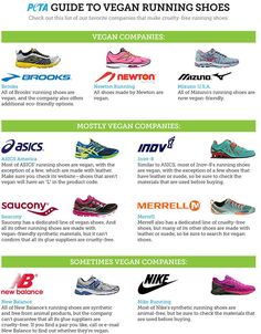 Men's Guide to Vegan Running Shoes | Living | PETA.org