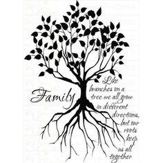 Family: Como ramas en un arbol, asi todos crecemos en diferentes direcciones, pero nuestras raices nos mantienen a todos unidos.