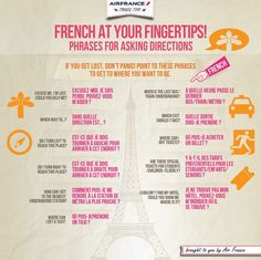 Learning French or any other foreign language require methodology, perseverance and love. In this article, you are going to discover a unique learn French method. Travel To Paris Flight and learn. French Travel Phrases, French Phrases, French Words, French Quotes, French Language Lessons, French Language Learning, Learn A New Language, French Lessons, French Tips