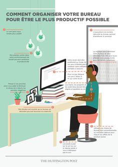 Organiser son bureau pour être productif et créatif