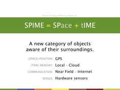 Image result for Bruce Sterling, social objects Bruce Sterling, Space Time, Communication, Objects, Positivity, Culture, Memories, Image, Design