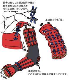 甲冑イラストの描き方!戦国時代の装備を着付け方法から解説! お絵かき図鑑 Samurai Concept, Armor Concept, Character Concept, Character Art, Character Design, Arm Armor, Body Armor, Traje Jedi, Armadura Cosplay