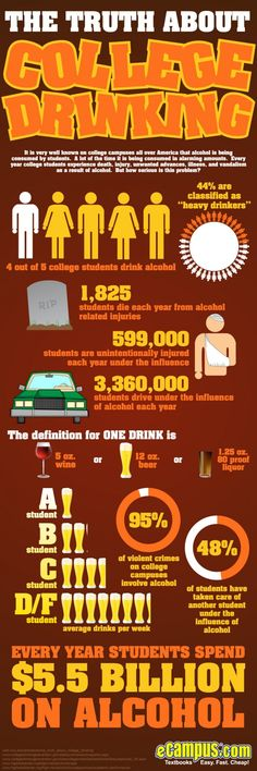 College Drinking is some people's first taste of addiction alcohol. College Drinks, College Parties, College Hacks, College Life, Ra College, College Board, College Room, Alcohol Facts, Alcohol Awareness