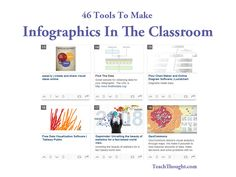 Oh! I've been looking for something like this. 46 Tools To Make Infographics In The Classroom