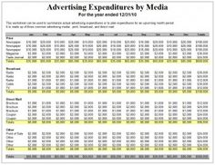 advertising plan template - Google Search | Templates | Pinterest ...