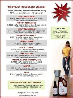 Young Living Essential Oils Thieves household cleaner ratios chart