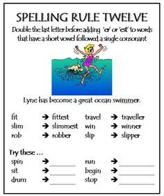 Part 1 Spelling Rules - Test how much you know about these rules. Print these, save them and learn them! Improve spelling skills here. Order your High Frequency books here Improve spelling skills here. Phonics Rules, Spelling Rules, Grade Spelling, Spelling Activities, Spelling Bee, Spelling And Grammar, Spelling Practice, Teaching Phonics, Teaching Writing