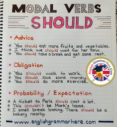 English Modal Verbs Should, Example Sentences Advice You should eat more fruits and vegetables. I think we should wait f English Grammar Rules, Teaching English Grammar, English Grammar Worksheets, English Writing Skills, English Vocabulary Words, English Language Learning, English Lessons, English Learning Spoken, Learning English For Kids