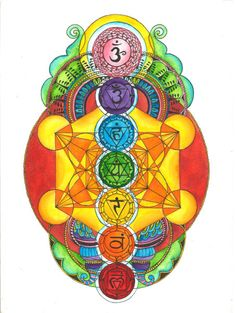 How Aura Shaped and SParkle from the 7 Chakras
