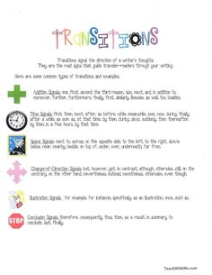 Classroom Freebies: Transition Anchor Chart by My.Life.With.Aspergers. I could use this when writing  I'm in college! Great idea!