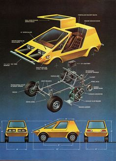 An Exploded Diagram of How An Urba Car Is Assembled - From Mechanix Illustrated, April 1975 Kit Cars, Velo Design, E Biker, Go Kart Plans, E Mobility, Microcar, Smart Car, Futuristic Cars, Pedal Cars